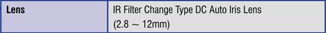 Spec Sheet - Lens