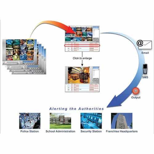 GeoVision GV-Control Center CMS Software-1